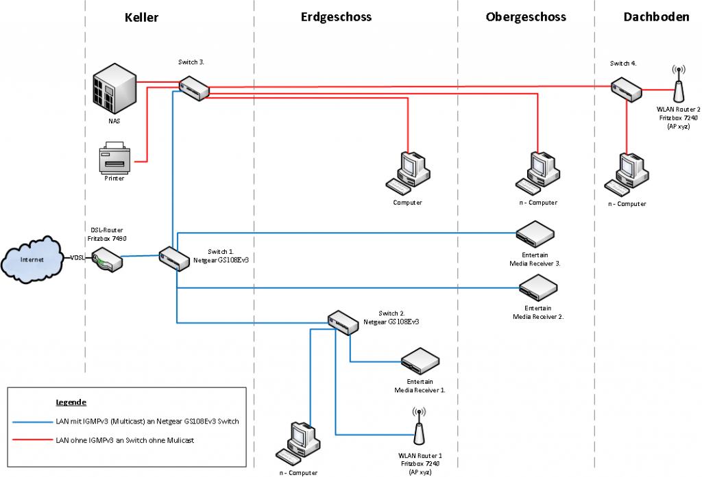 2015_09_28_Netzwerk_Thorsten_v2